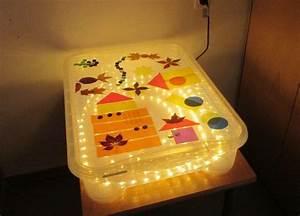 Krippe Zum Spielen : leuchtbox einfach selbstgemacht f r kinder zum spielen und lernen krippe ~ Frokenaadalensverden.com Haus und Dekorationen
