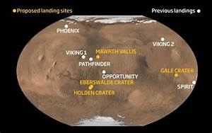 Mars Rover Landing Site - Pics about space