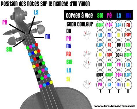 composition des notes d un manche de violon partition en 2019 violon musique violon et