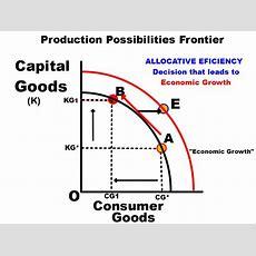Haywardecon Blogjust A High School Economics Teacher That's All 20110123
