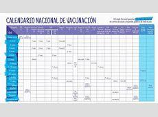 Calendario nacional de vacunación 2017 • Diario Democracia