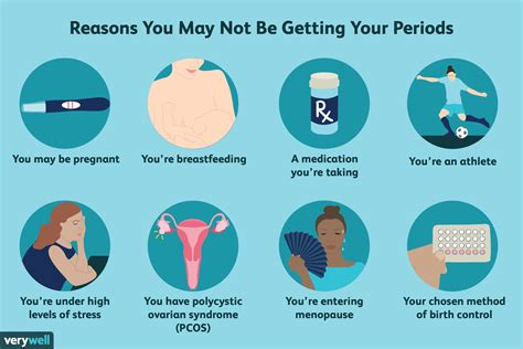 Can You Get Pregnant Without Having A Period