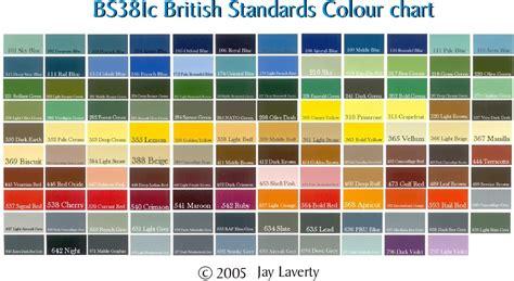 color standards standards color chart large scale planes