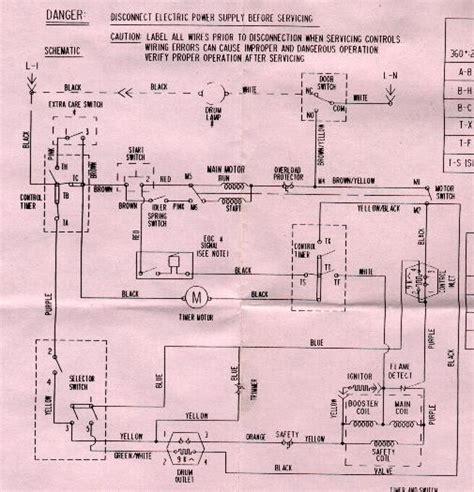 bosch 500 series dishwasher whirlpool dryer schematic wiring diagram wiring diagram