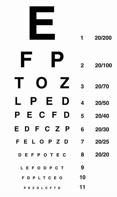 Snellen Chart Vision Test App Physicians Apps