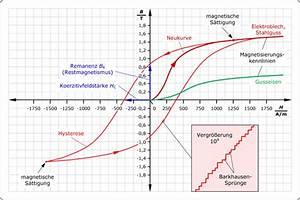 Leitfähigkeit Berechnen : elektrotechnik fachbuch grundlagen der elektrotechnik ~ Themetempest.com Abrechnung