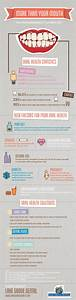 5 Best Dental Infographics Of 2013