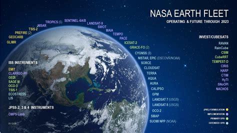 History   NASA Science – Climate Change: Vital Signs of ...