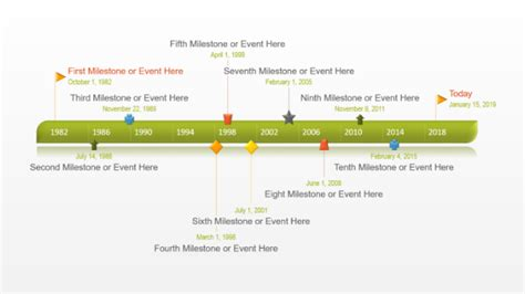 powerpoint timeline  timeline templates