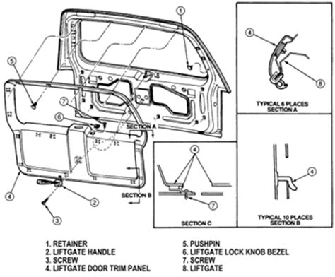 Solved How Remove Ford Explorer Trim Panel When