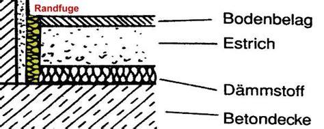 estrich dämmung dicke estrich dicke mindestens ich ein haus bauen und ich einen zu schreiben estrich din 18560 2