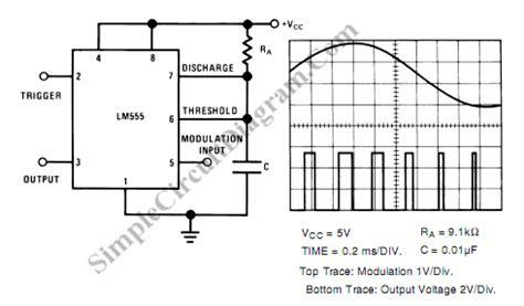 Pulse Width Modulator Using Simple Circuit Diagram