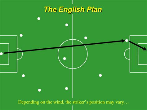 football tactics   nations earthly mission