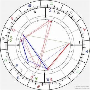 Alizée Alizée дата рождения гороскоп рождения
