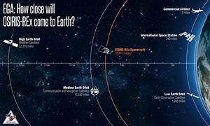 NASA's OSIRIS-REx Asteroid Sampler Slingshots Around Earth ...