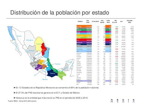 2016 poblacion de michoacan poblaci 243 n econ 243