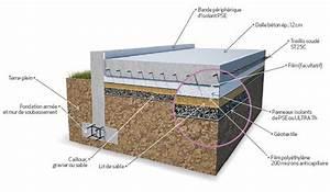 Isolation Dalle Beton Sur Terre Plein : etancheite dalle beton terrasse 3 le dallage sur terre ~ Premium-room.com Idées de Décoration