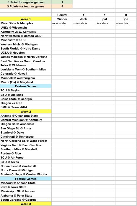 Www Free Office Football Pool by Office Pool Archives Office Pool Spreadsheets