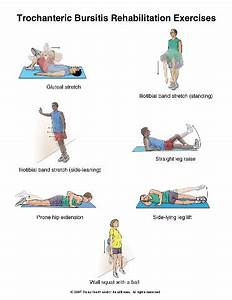 medicine of muscle pain