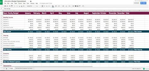 budget spreadsheet template life   budget