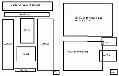 Template Magazine Spread Double Newspaper Dimensions Layout
