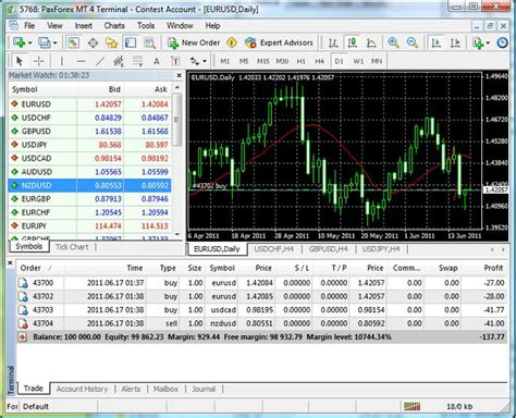 mt4 market metatrader 4 open position and pending orders information