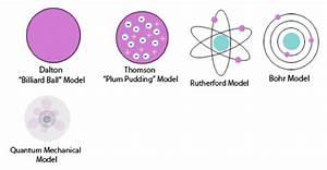 Scientific Explorer  Quasiparticles