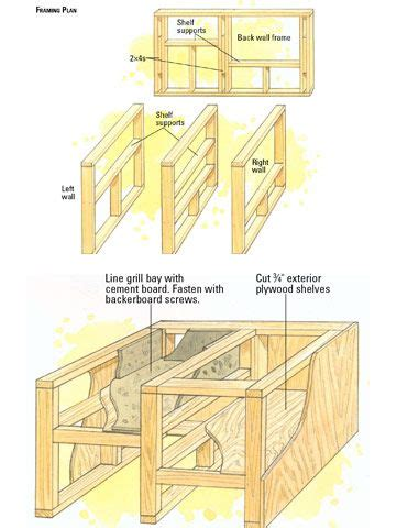 framing plan build outdoor kitchen outdoor kitchen