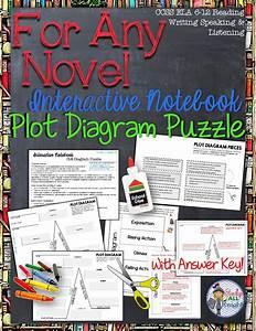 Addison Wesley Diagram Puzzle Answers 55