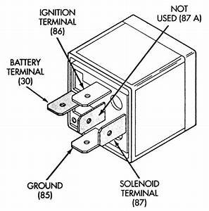 repair guides starting system starter autozonecom With terminal pada relay