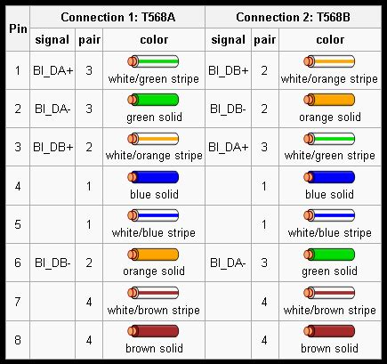 100base T Wiring Diagram by Related Keywords Suggestions For 100base T