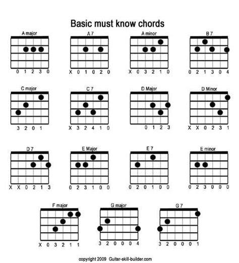 Free Printable Guitar Chord Chart Basic Chords