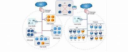 Micro Network Segmentation