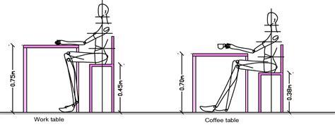body measurements ergonomics  table  chair dining