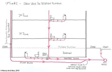 cape cod bathroom design ideas enchanting sewage wiring diagram illustration