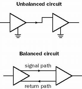 circuit in the network encyclopedia With types of circuits