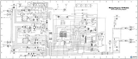 Jeep Wrangler Wiring Harness New Car Diagram Free