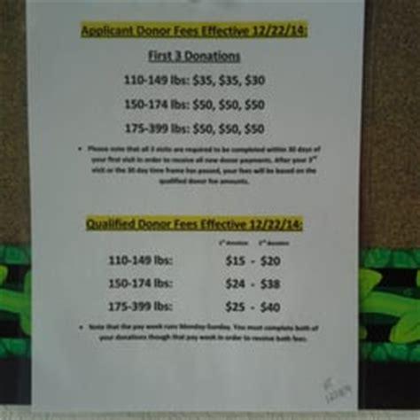 csl plasma centers 817 winchester rd
