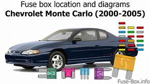 Fuse Box Location And Diagrams  Chevrolet Monte Carlo  2000-2005