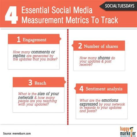The 4 Essential Social Media Measurement Metrics To Track. Credit Union Checking Account Interest Rates. Seniors Life Insurance Quotes. Maplewood Community College Olap Pivot Table. Wedding Invitations Printing Online. How To Build A Landing Page Red Plum Mailer. New Checking Account Promotions. Virginia Beach Web Design Free Option Trading. Qualified Domestic Trust Wrangler Jeep Models