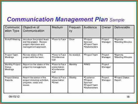 Project Communication Matrix Template by Project Communication Plan Template 5 Imagine Simple For