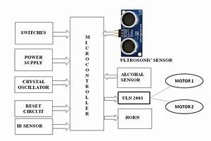 Intelligent Vehicle With Alcohol Detection For Drivers