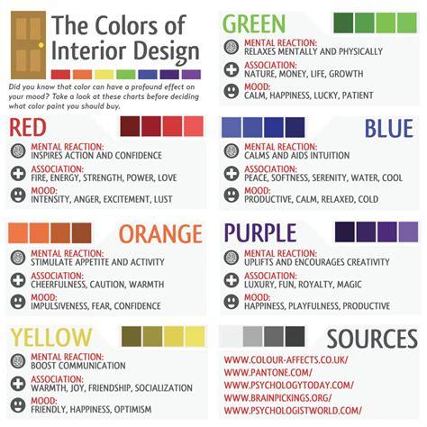 colors  interior design visually