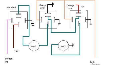 vn commodore alternator wiring diagram somurich