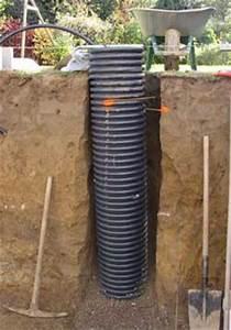 Comment Faire Un Drainage : un drainage est il utile pour ma piscine faites ce test ~ Farleysfitness.com Idées de Décoration