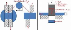 Biegespannung Berechnen : scherbeanspruchung scherspannung scherfestigkeit schneidkraft beim abscheren scherkraft ~ Themetempest.com Abrechnung