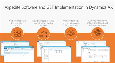 goods and services tax gst implementation for microsoft