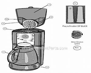 Mr  Coffee Ftx21 Parts List And Diagram