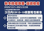 秋冬專案12/1上路 8大類場所強制戴口罩 跨年總量管制