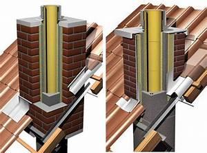 Schornstein Bausatz Beton : der schornstein ist ein teil der abgasabanlage ~ Eleganceandgraceweddings.com Haus und Dekorationen